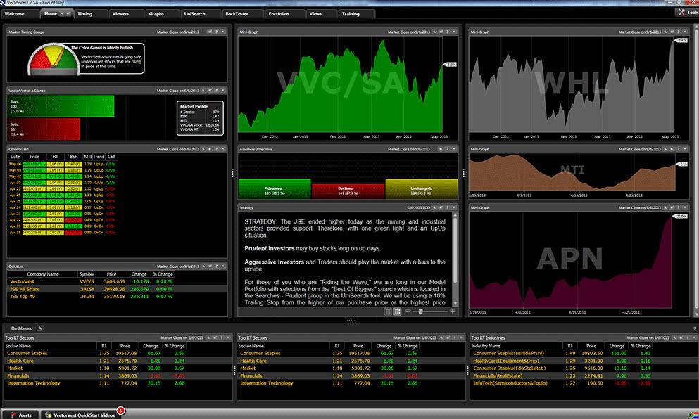 Сервис анализа рынка для инвесторов