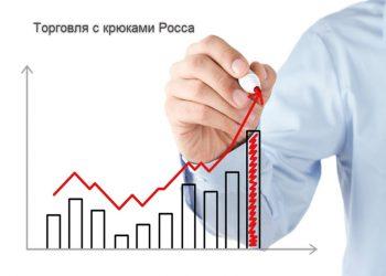 Крюки Росса - торговля с индикатором