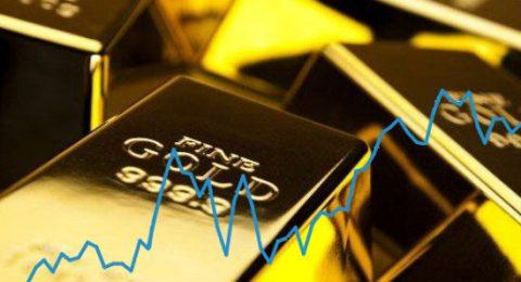 Цена золота в реальном времени;