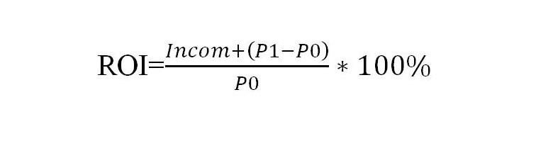 Формула-рентабельности-инвестиций