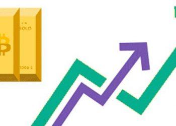 Цена BTC и цена золота
