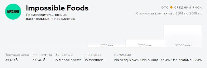 Инвестировать в Impossible Foods