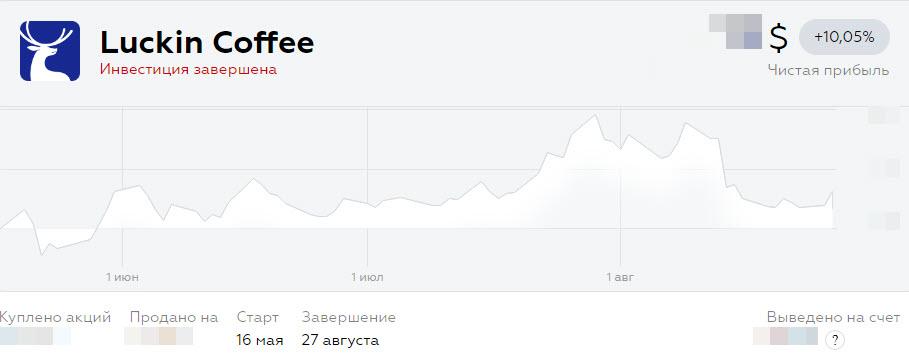 LK-IPO