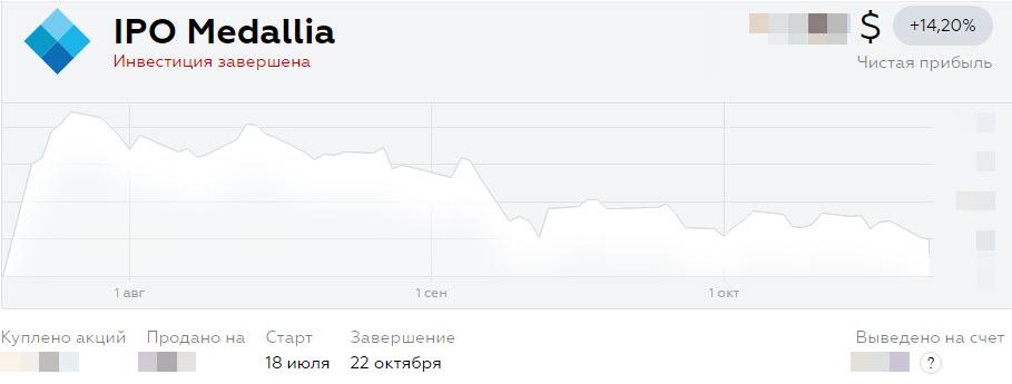 Medallia-IPO-investing
