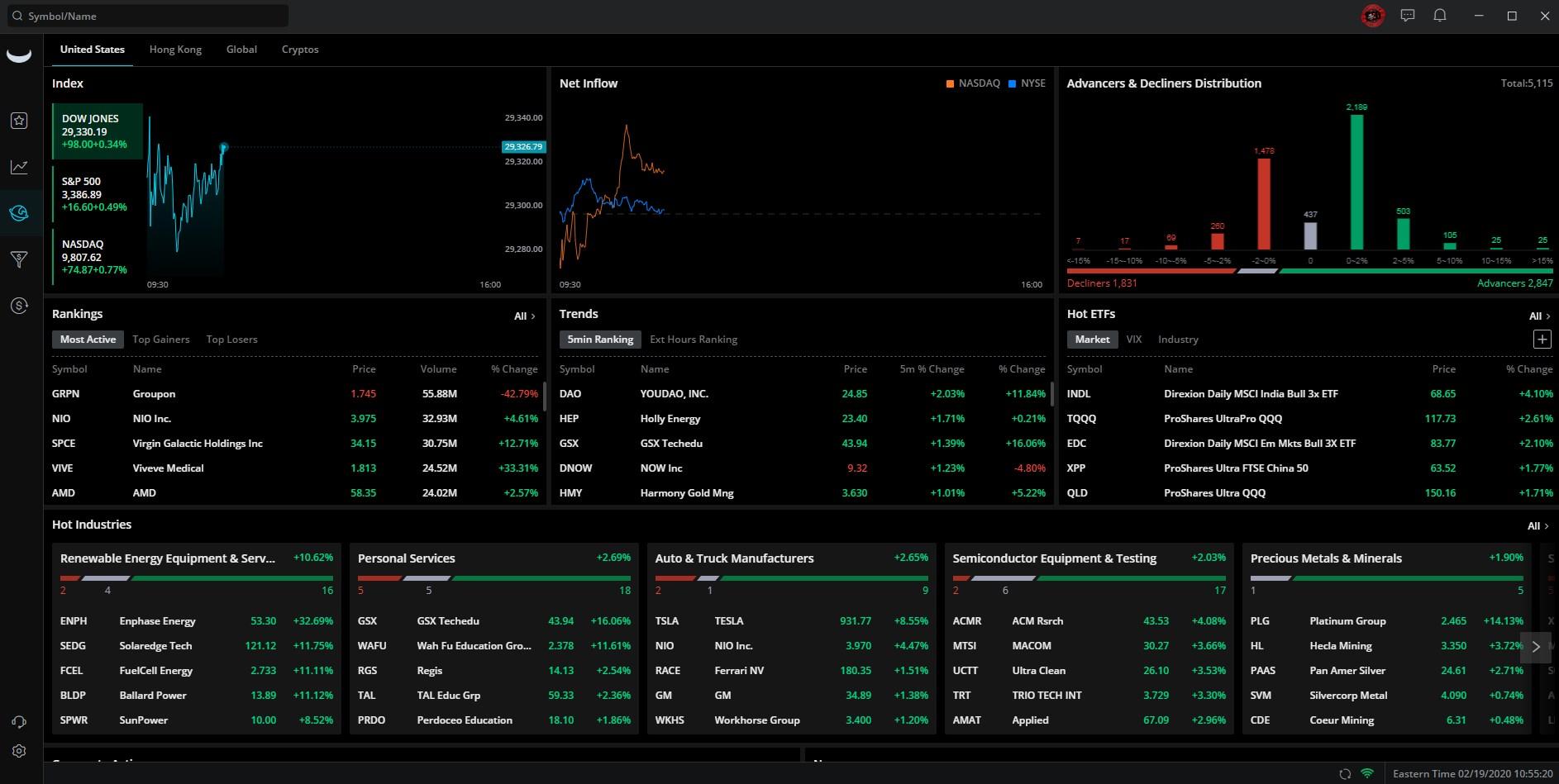 webuul обзор платформы