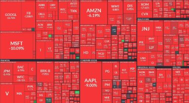 American-stock-market