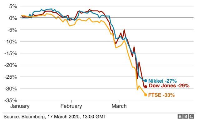 Американская фондовая биржа